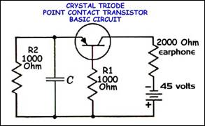 Radio Theory and design: Point Contact Transistor Radio
